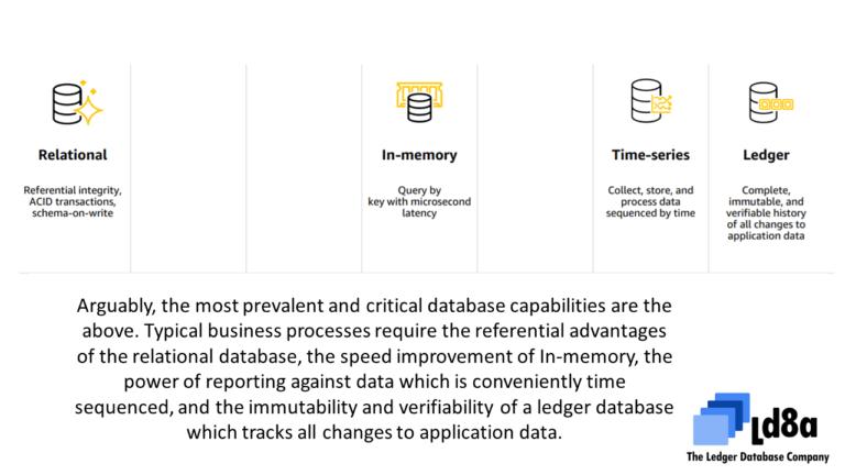 FusionLDB Database slide 2