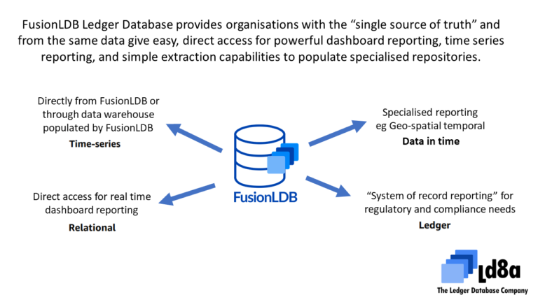FusionLDB characteristics slide